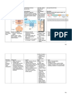 Pharmacology Types of Receptors