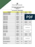 Rvr Cob Gcd Schedule t3 Ay1415