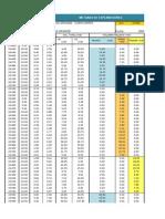 Presupuesto de Carretera 2015 1