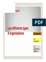 Differentstypesd Organisations Mode de Compatibilite