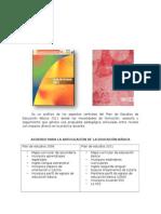 Cuadro de Plan y Programa Secundaria