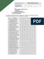 Análisis Pruebas de Icfes Estandarizado 2011