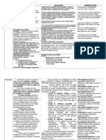 Tabel Comparativ Fundamente (1)