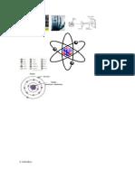 3 métodos cientificos