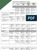 standardsbasedreportcardrubric-trimester3-kindergarten