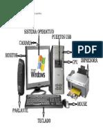 Una Computadora y Sus Partes