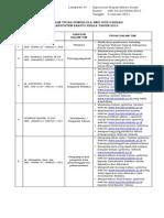 lampiran - uraian tugas website 2013.pdf