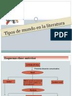 Tipos de Mundo en La Literatura
