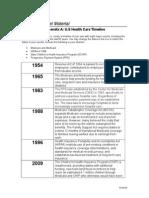 Hca210 r8 Appendix a Timeline