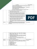 Dokumen PMKP