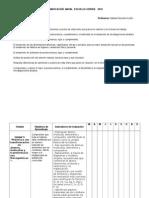 7°Ciencias Naturales planificación anual