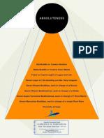 Hierarchy - Compassionate (Pyramid)