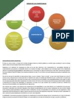 Mapa Conceptual Origen de Las Competencias_010615