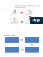 i Think Flow Chart Process n Procedures