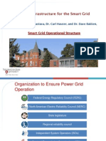 Lesson 4 1 Smart Grid Operational Structure