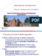 Lesson 3 5 Smart Grid Electricity Market
