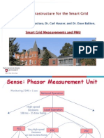 Lesson 3 2 Smart Grid Measurements PMU