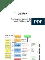 Callflow Comparison Gsm Umts Set2015