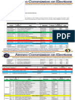 Memo 201533 - Official List of Candidates for 2015 Freshmen & Special Elections