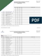 Interinos2015 Oposicion 20150810 Lista Admitidos 0590