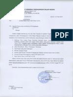 Surat Up Date Data Pasar DAK 2015