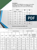 Proporcion y Dosificacion Concreto