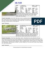 February 2010 Lake Monticello Real Estate Sales Analysis