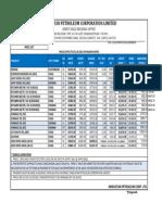 Indian Oil Corporation __ Bitumen Prices | Tonne | Excise