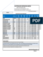 Bitumen Price List Wef 01-09-2015