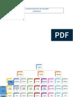 Organizador Grafico Ideas