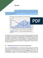 markten - arbeidsmarkt vwo