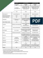 Modified Plan Comparison Archer Modified Plan