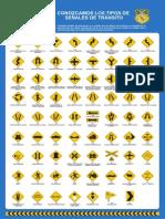 Afiches Señales Transito