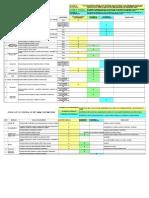 Check List de Control de SST Para Contratistas