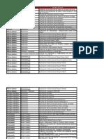 Listado simplificado de proyectos PINE (1).pdf