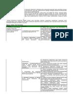 Draft GBHP Bidang PO (Pendukung Organisasi)