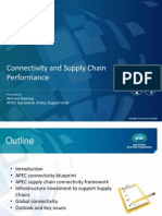 Connectivity and Supply Chain Performance