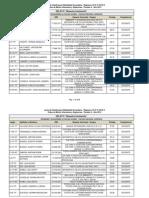 EES Nº 9 Orden de Merito 2014