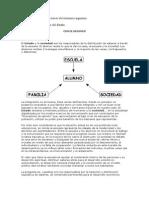 La Educación Primaria a Través de La Historia Argentina