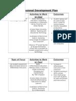 professional development plan updated