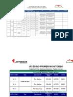 22 Planos PROGRAMA XXI_ Monitoreo Ambiental1