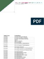Copy of Mass Enrolment Spreadsheet Music