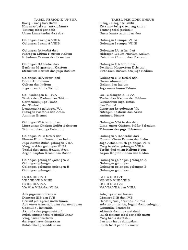 Lirik lagu tabel periodik unsur urtaz Images