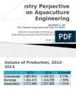 Industry Perpective on Aquaculture Engineering