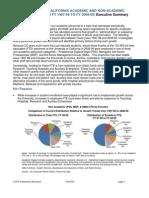 UC Admin Growth UCOP 0310