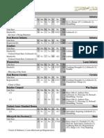 armyundead Seba3.pdf
