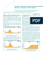 Property Barometer Holiday Town House Price Index Aug 20151
