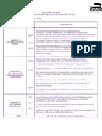 Secuencia Contenidos 3º Biol 2015