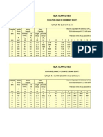 Bolt and Weld Capacities