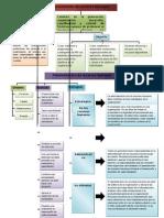 mapa conceptual ARH.docx